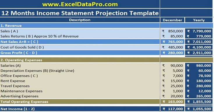 Download Balance Sheet Horizontal Analysis Excel Template - income statement format