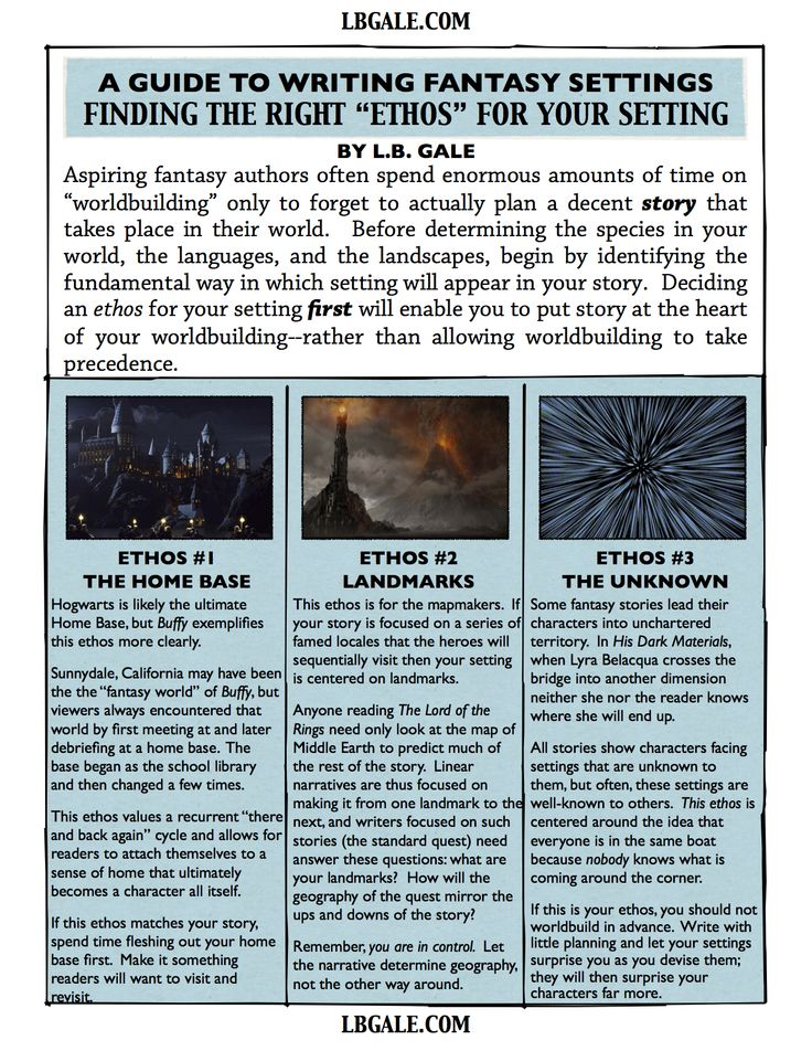 Guide to Fantasy Settings, LB Gale // Not sure I'd endorse every word of this, but useful and interesting overall. :)