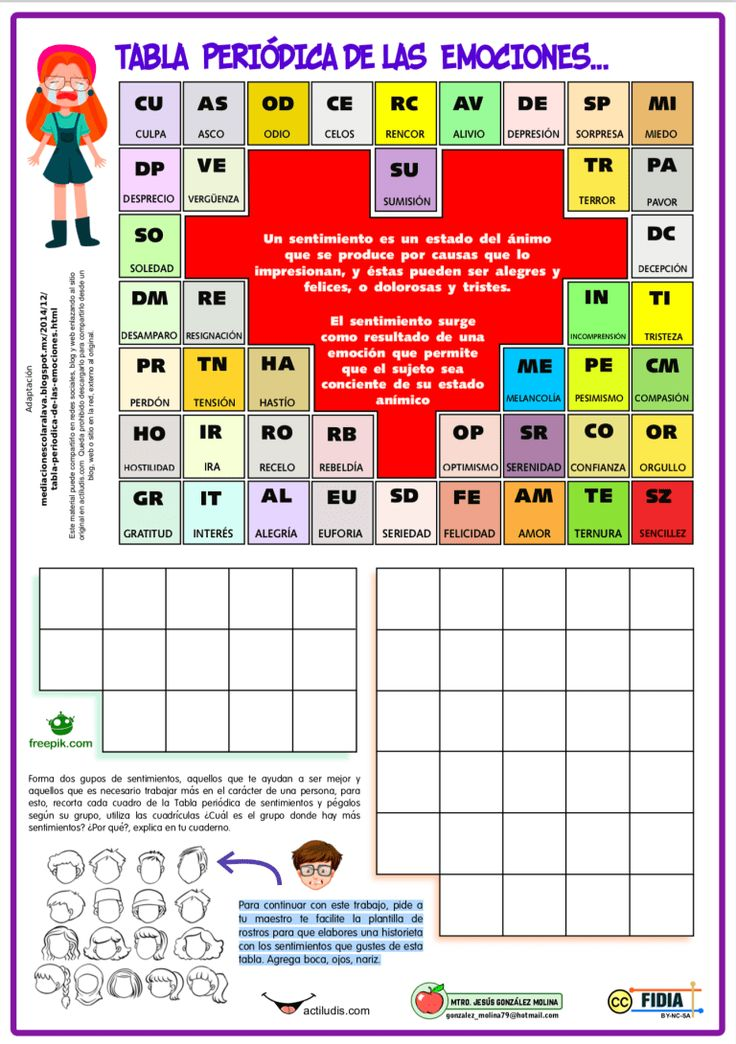 Qué les parece esta tabla periódica? #humor #ciencia #meme #science - best of tabla periodica de los elementos electronegatividad