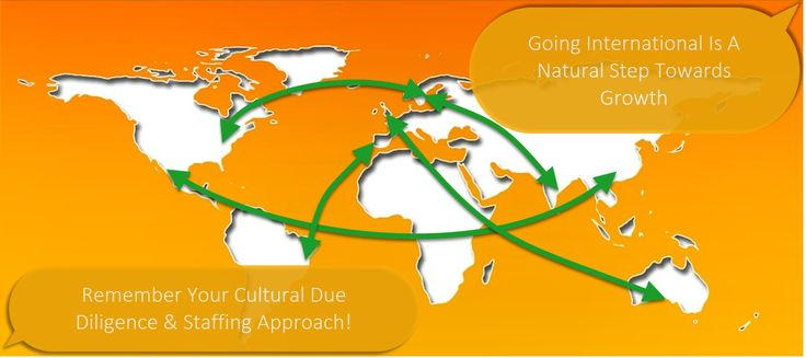 #Culture plays an important role in any #market #strategy remember your #DueDiligence even in domestic markets! https://t.co/1aqkLstsYD