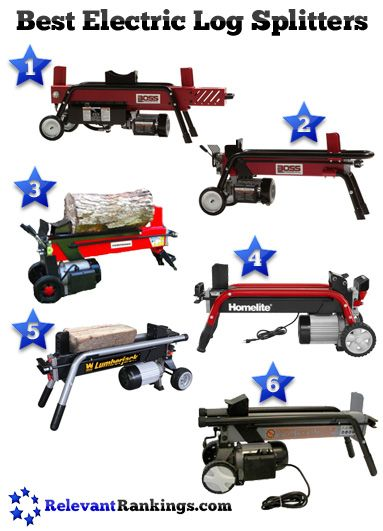 Reviews of the best electric log splitters as rated by relevantrankings.com