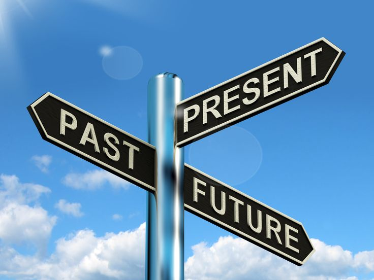 LBT_Jan-15-2015-blog_Communications_past-present-and-future-signpost-showing-evolution-destiny-or-aging_zJMVn-Pd.jpg (4000×3000)
