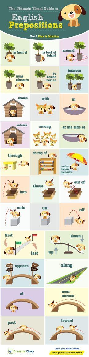 English Prepositions Part 1/2! Impossível de esquecer as preposições de LUGAR E DIREÇÕES com esse cachorro fofo, não ?!