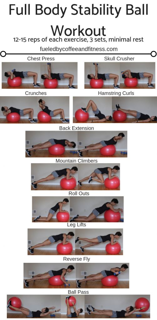 stability ball workout. This full body stability ball workout is great for core, lower body, and upper body. This is a quick workout that will burn fat! It is great for beginners and working for working towards the abs and body you want! Check out these total body exercises for a great workout!
