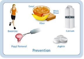 Natural Ways To Get Rid Of Colon Polyps