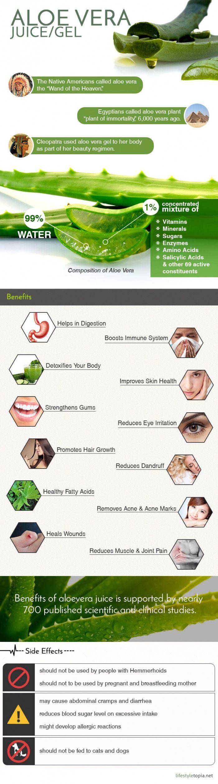 Gonna get me some aloe vera!  Benefits of aloe vera #Infographic