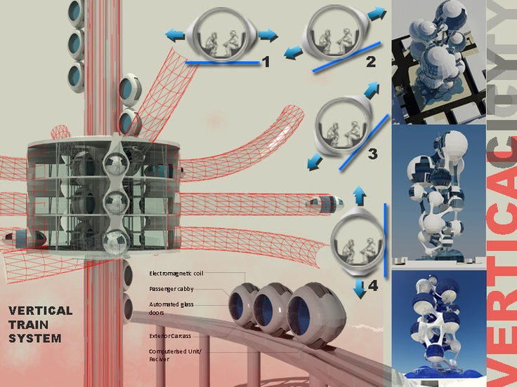 With the development of nanotechnology and nanotubes, all the possibilities of a technologically advanced, architectural revolution will eventuate over the next 100 years. By Jun Teo.