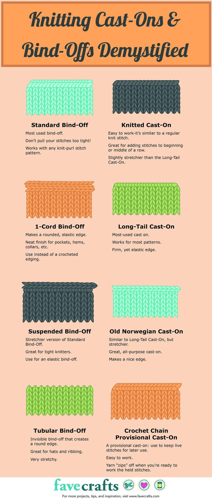 This Knitting Cast On and Knitting Bind Off Techniques infographic shows you that you can start and stop your knitting projects in a variety of ways. Get a snapshot of knitting cast-ons and bind-offs with this helpful, demystifying infographic.