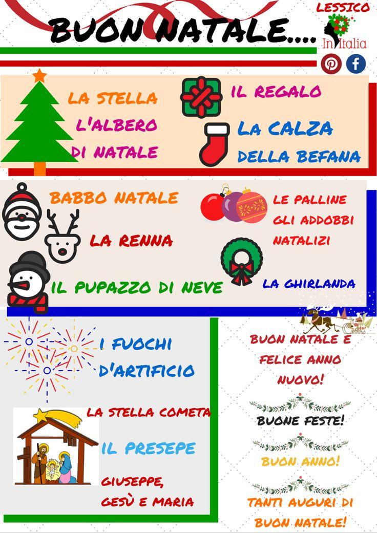 #vocabolariodinatale #initalia #learnitalian
