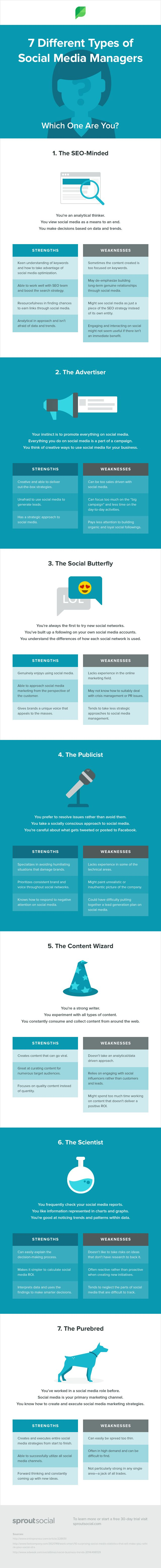 The 7 Different Types of Social Media Managers: Which One Are You? [Infographic] | Social Media Today