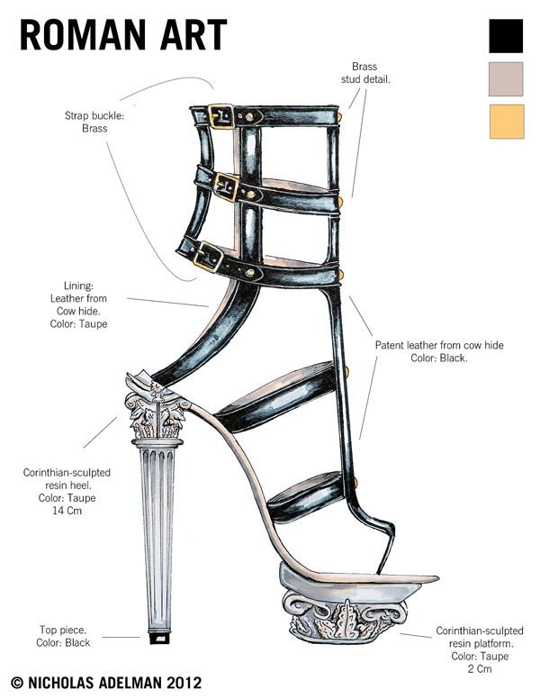 Exposed: A Walk Through Art History via 10 Stunning Pairs Of High Heels - Le Chateau blog