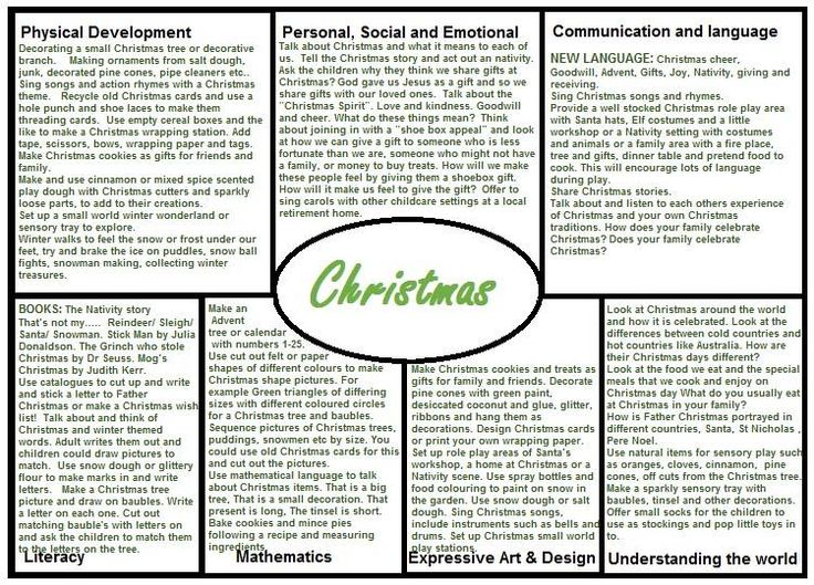 christmas EYFS medium term plan