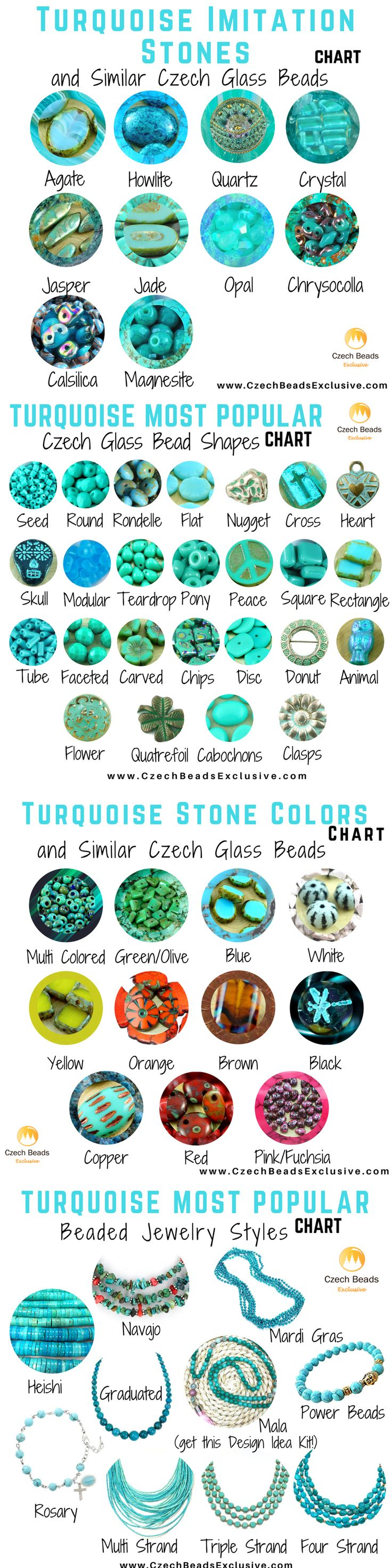 Turquoise Stone Guide: History, Popular Sizes, Colors, Imitation Gemstones, Shapes, Jewelry Styles and Similar Czech Beads | SAVE it! | CzechBeadsExclusive.com #czechbeadsexclusive #czechbeads