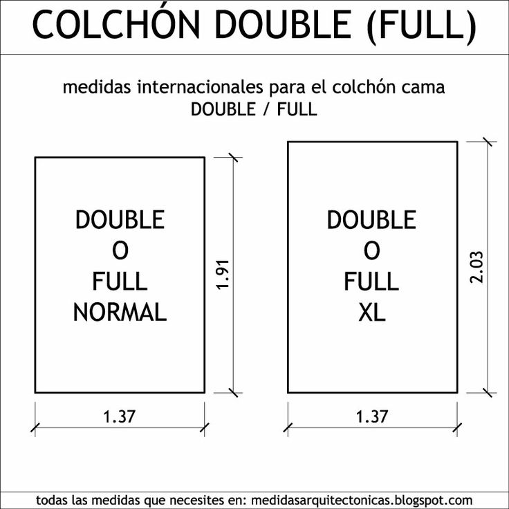 9 best images about dimensiones on pinterest restaurant On medidas de colchon queen size