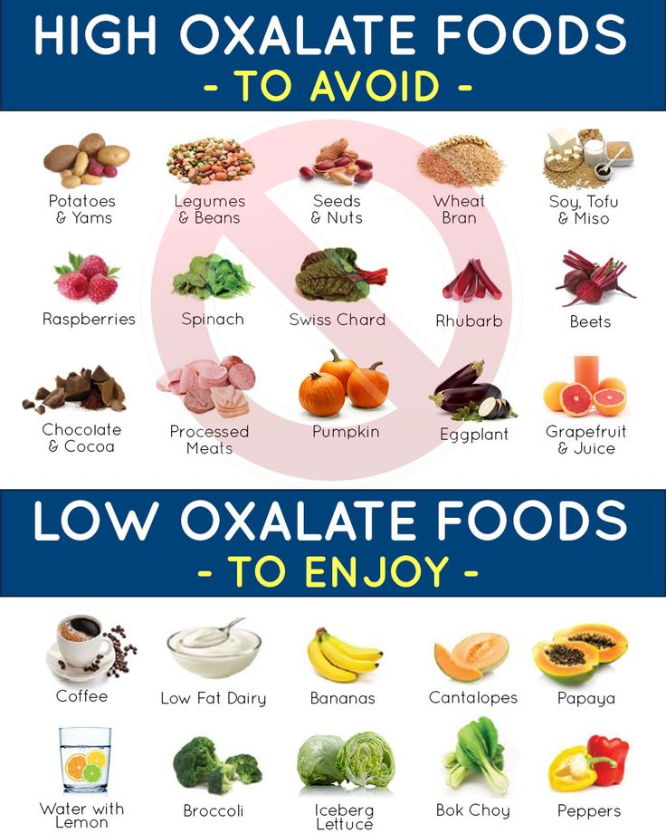 High Oxalate Foods and Low Oxalate Foods to Prevent