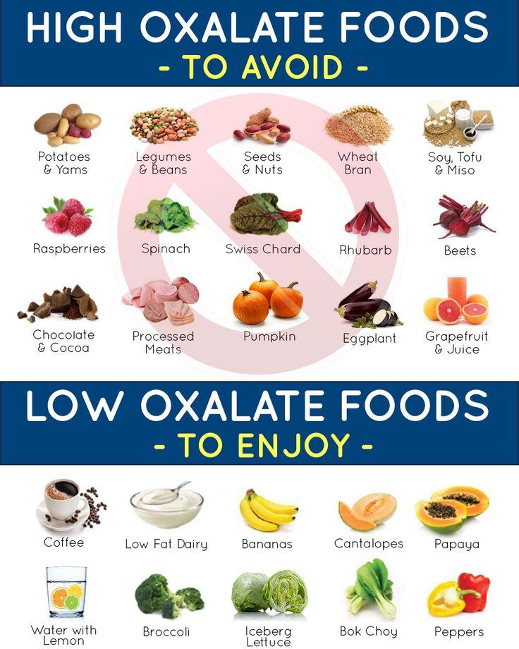 Good Foods Kidney Stones