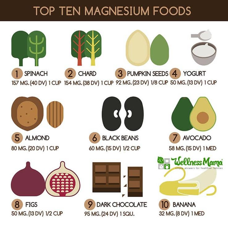 Top Ten Magnesium Rich Foods 10 Signs of Magnesium Deficiency @wellnessmama #wellnessmama