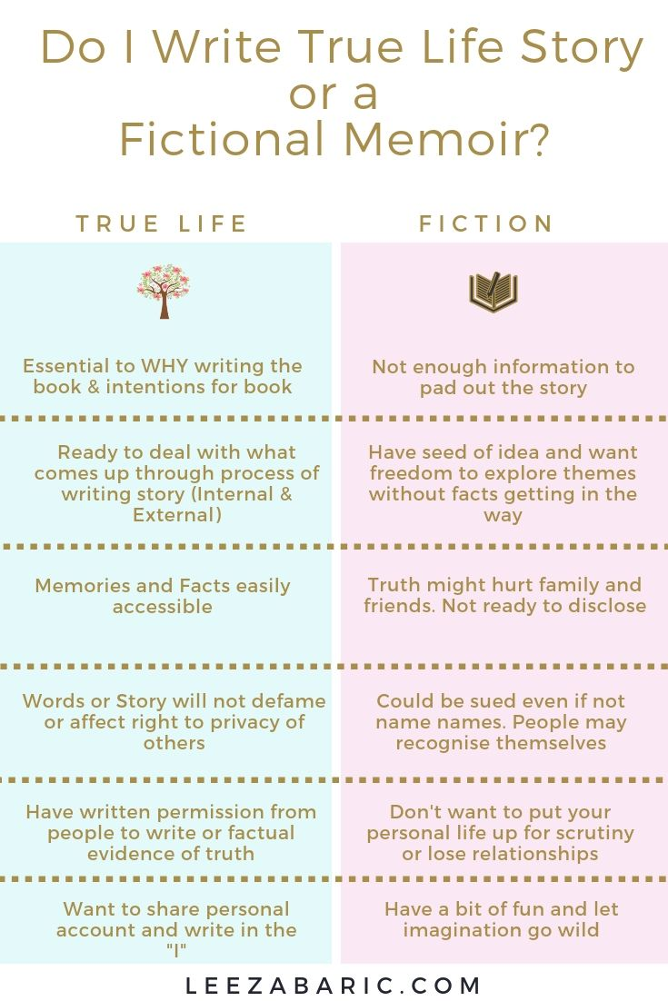 how to write a true story about your life