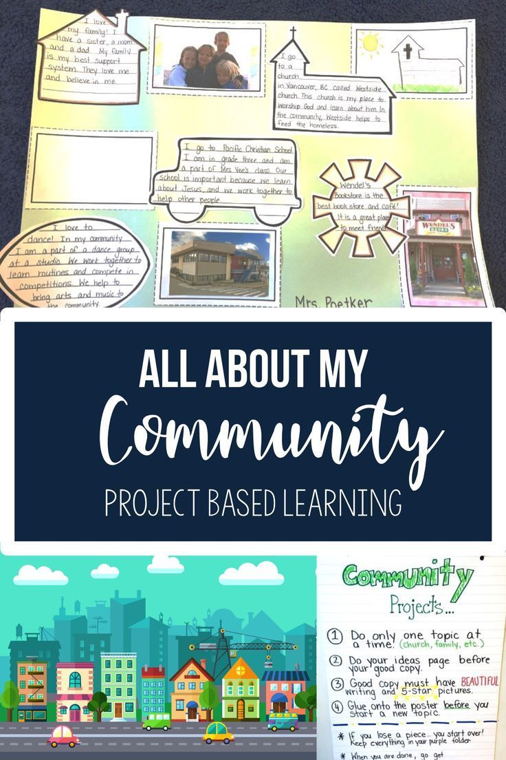 This fun project asks students to look around their community to decide the places/establishments that are most important to them.  Each student creates a poster that describes the unique parts of the community that make them feel most at home.  It is differentiated into three levels to allow all students to succeed.