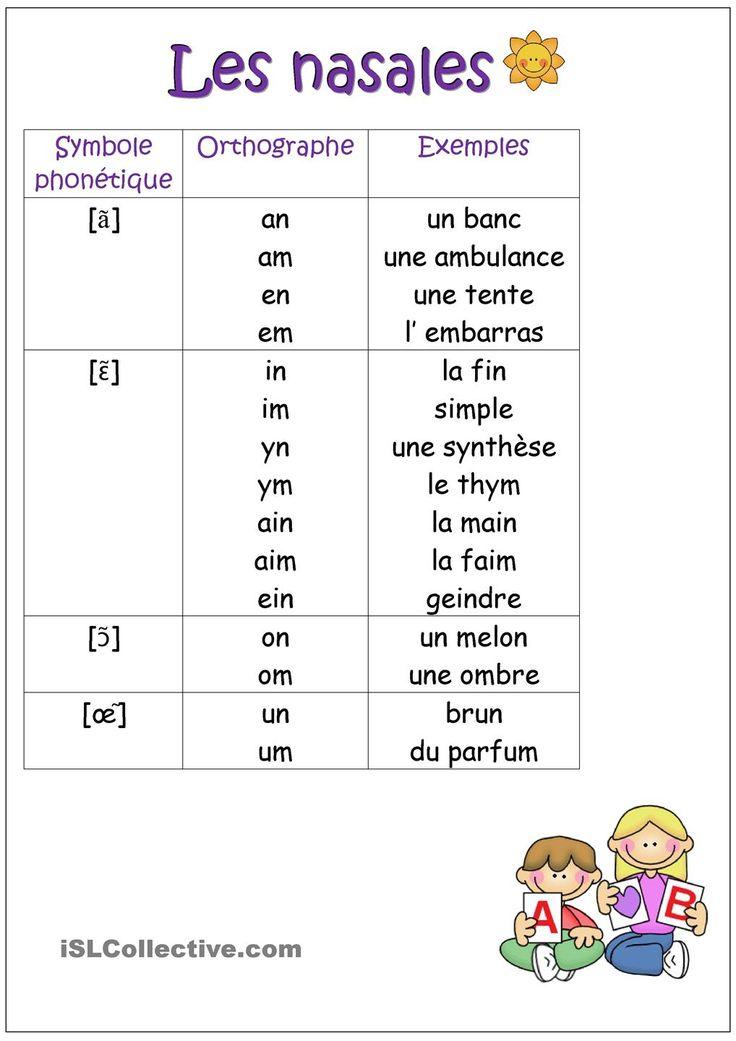 Phonétique: les nasales | Prononciation francaise, L ...