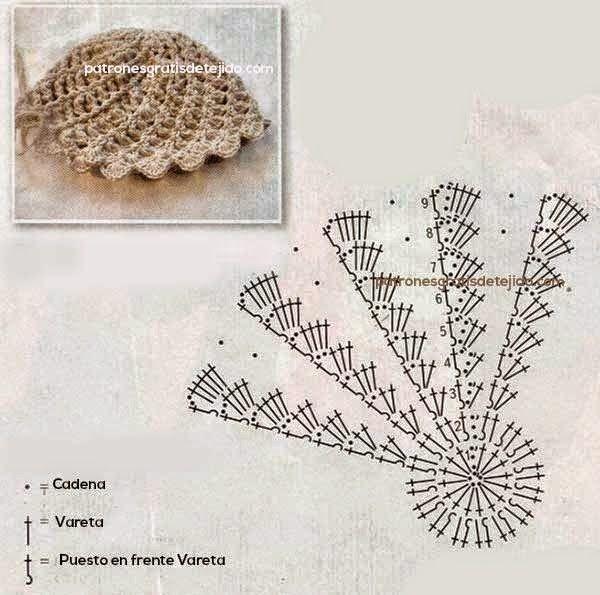 Patrones de Gorro Crochet con Paso a Paso Crochet y dos 517f0cc2258