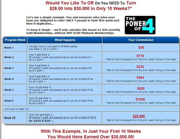 Xplocial Compensation Plan  http://xplocial.com/opportunity-overview.php My dream team!