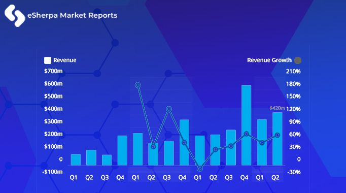 Pin On Market Research Report