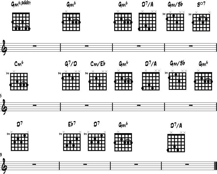 25 Best Jazz Guitar Images On Pinterest Guitar Chords Guitars