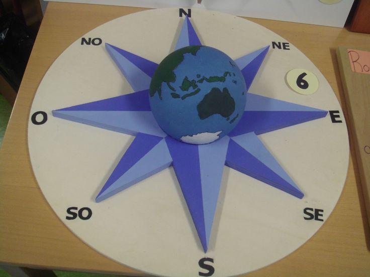 Geografia - 7º Ano: Rosas dos Ventos criativas - Pesquisa Google