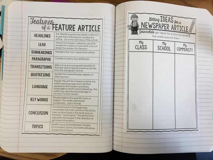 Here's the Scoop!-Writing a Newspaper Article Unit Resources