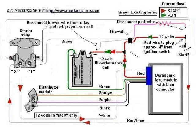 Pin By Garciacarlozr On Mechanic Knowledge In 2021 Ford Truck 1990 Ford Truck Wiring Diagram