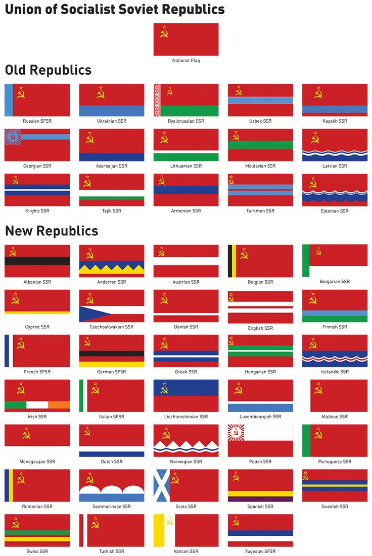 flags from europe