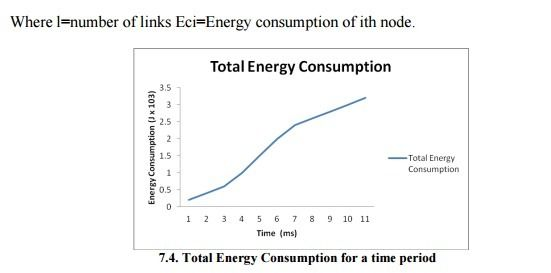 International Journal on Computational Science & Applications(IJCSA)    ISSN : 2200 - 0011   http://wireilla.com/ijcsa/index.html     Current Issue   June 2016, Volume 6, Number 3   Energy Efficient, Lifetime Improving and Secure Periodic Data Collection Protocol for Wireless Sensor Networks http://wireilla.com/papers/ijcsa/V6N3/6316ijcsa01.pdf