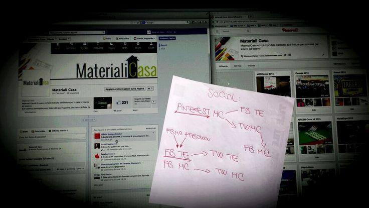 Per chi pensa che i social siano un gioco da ragazzi... #tryingToConnect #Facebook # Twitter #Pinterest