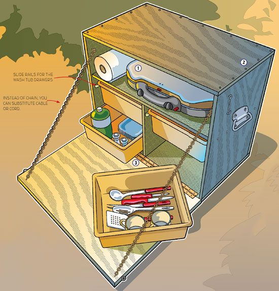 138 best camping skills images on pinterest hiking campsite and build a chuck box solutioingenieria Image collections