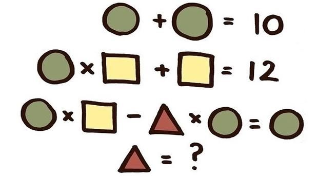 Saber que el círculo verde es un 5 no tiene ningún misterio, aunque la cosa ya se complica algo más al intentar descifrar el valor de los cuadrados amarillos y el triángulo rojo
