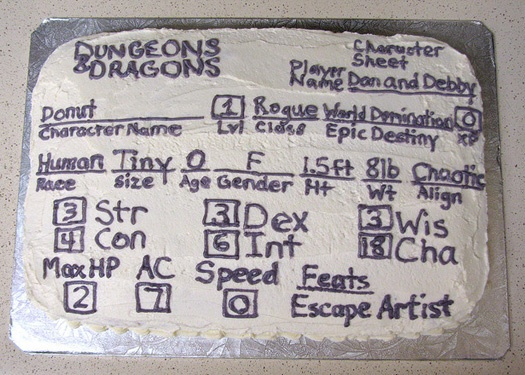 The official D&D 5e Character Sheet as an Editable, Saveable