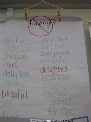 "Synonyms for the word ""happy"", which has been banned from our narrative writing"
