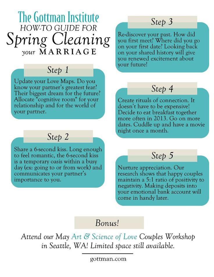 """Reinvigorate your relationship and put the focus back on you and your partner this Spring! """"Get Out the Broom...8 Ways To Spring Clean Your Marriage."""" Read more:     http://www.gottmanblog.com/2013/03/spring-clean-your-marriage.html — with Terje Nygaard."""