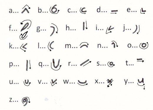 writing in shorthand Does your hand cramp up from taking notes after a long lecture why not learn how to use shorthand writing instead you'll save yourself a ton of time.