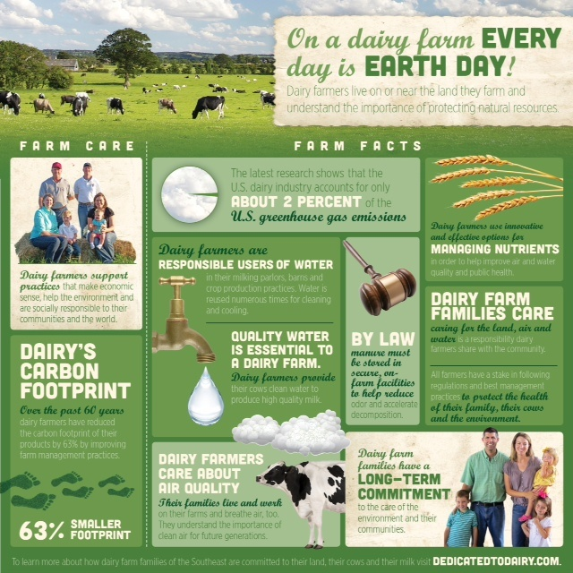 To our #Dairy farmers, Earth Day is EVERYDAY! Happy Earth Day!