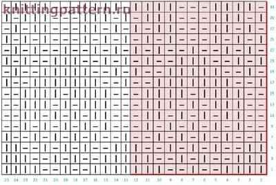 Схема вязания спицами узора Шишки