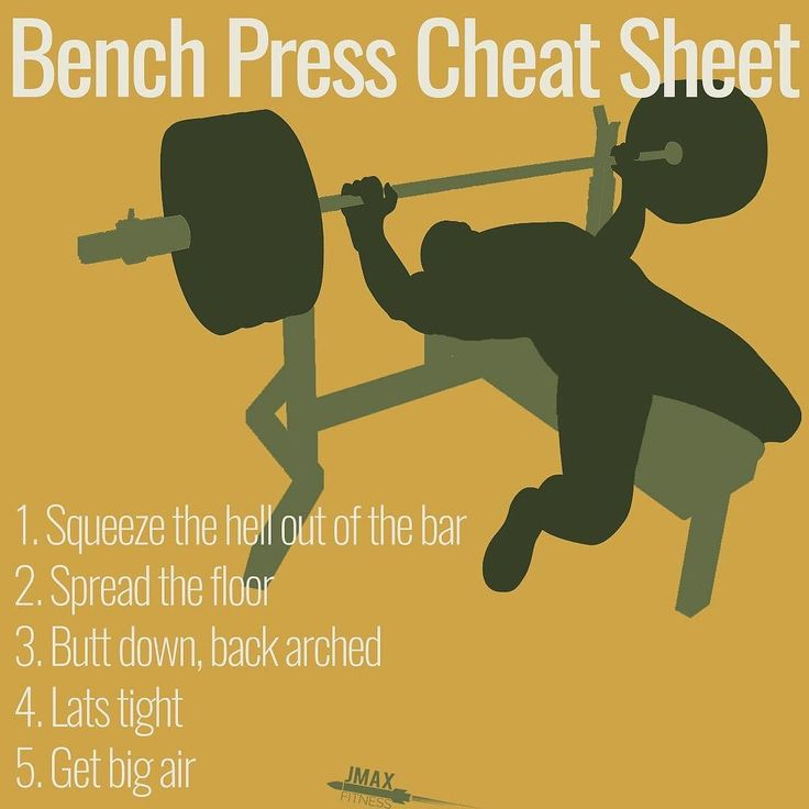BENCH PRESS CHEAT SHEET - 1.Squeeze the hell out of the bar - Whether youre pressing 45 or 545 pounds you need to grip the bar like your life depends on it. - 2. Spread the Floor - Take one food down and push it into the floor bringing it up toward the head end of the bench a little. Then do the same with the other foot and aim to spread the floor with your heels. - 3. Butt Down Back Arched - Just like your upper-back your butt needs to be in firm contact with the bench. - You dont need a…
