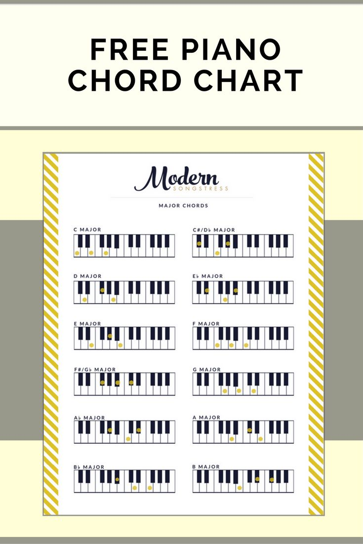 11 best piano images on pinterest sheet music piano music and learn to play piano a complete beginners guidero 7 steps to learn how to play piano hexwebz Image collections