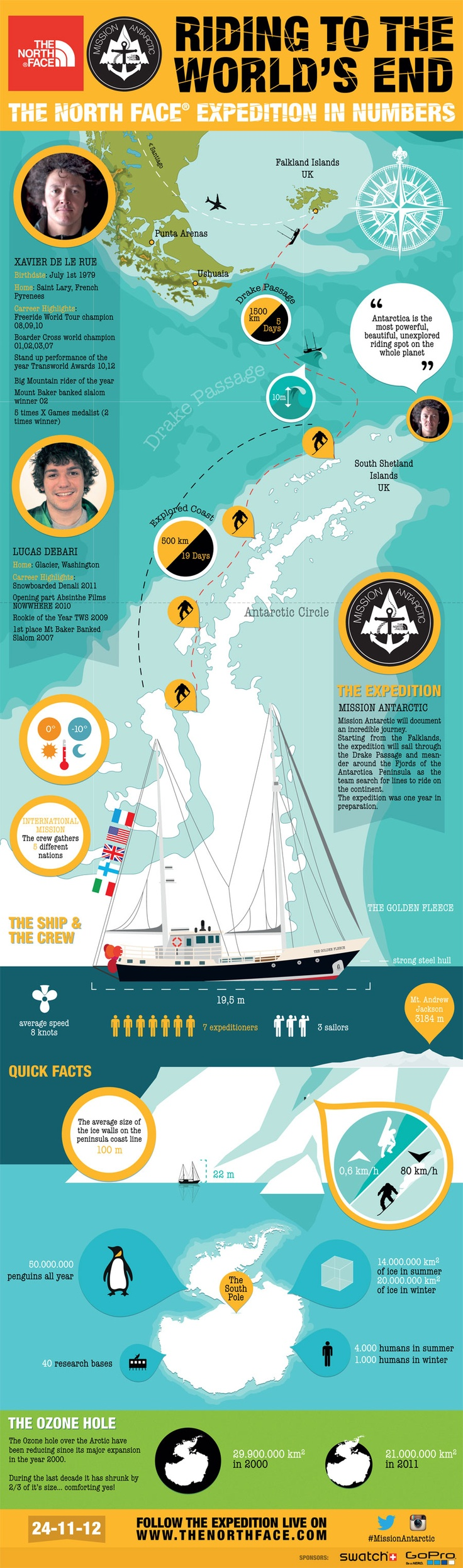 Check out this #infographic with facts about The North Face Mission Antarctic expedition with renowned snowboarders Xavier De Le Rue and Lucas Debari. By @thenorthfaceeu