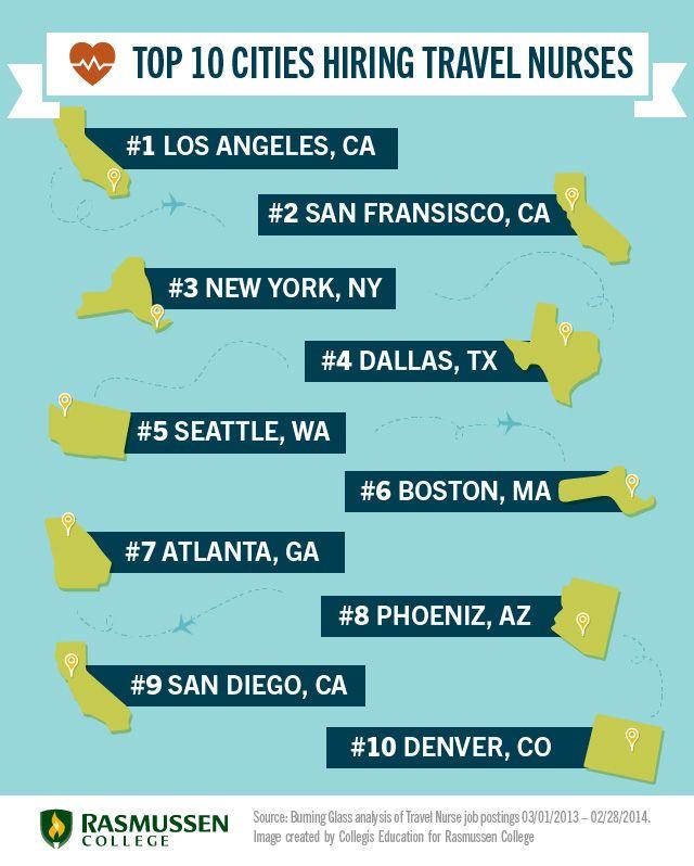 top 10 cities hiring travel nurses the gypsy nurse blog travelnurse - Nicu Travel Nursing