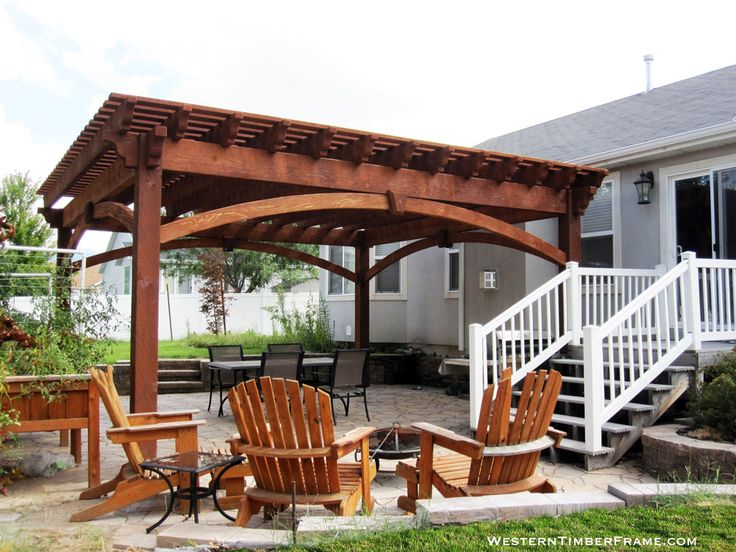 Image Result For Ideas For Fire Pits In Backyarda