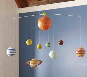 DIY and Crafts photos: DIY and Crafts ideas-- Anna`s nerdy mum prefers solar system mobiles.