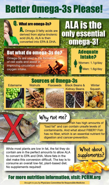 OMEGA-3 FATTY ACIDS ON BLOOD GLUCOSE AND CHOLESTEROL