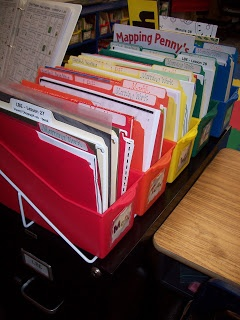 Super Organized Teacher, Plans and Copies Pre-Organized for Week.  Check out her lesson plan book too